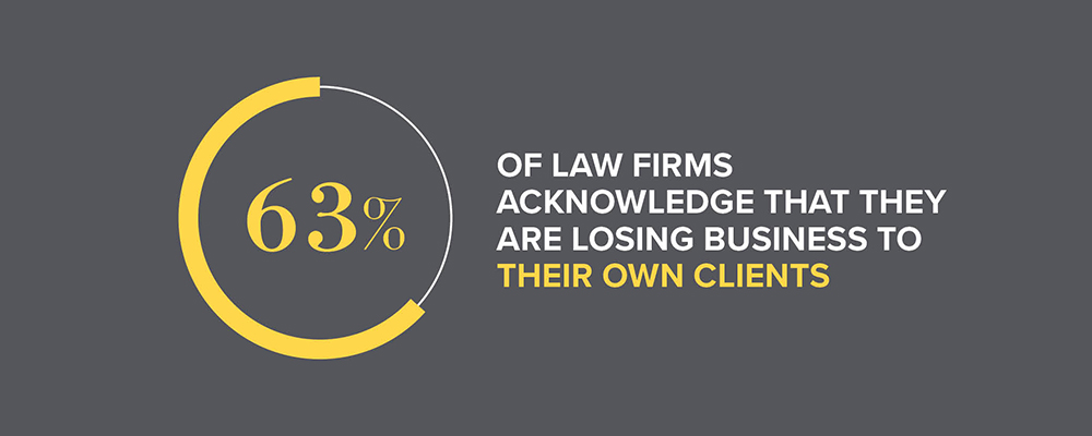 NewLaw-Law-Firms-Graphic